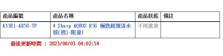 ItemStorageList.aspx (715×179)