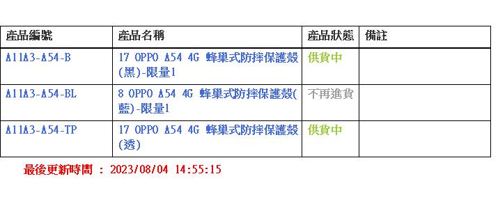 ItemStorageList.aspx (715×283)