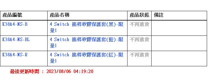 ItemStorageList.aspx (715×220)