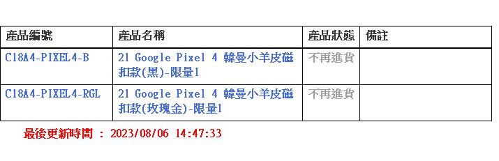 ItemStorageList.aspx (715×231)