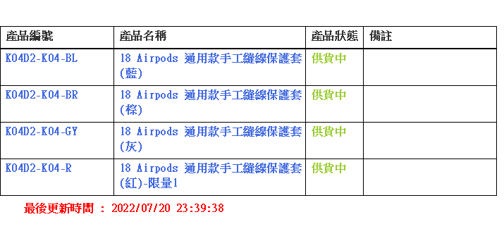 ItemStorageList.aspx (715×323)